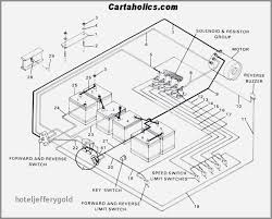 1989 club car wiring diagram wiring diagram user 1989 club car wiring diagram wiring diagram datasource 1989 club car wiring diagram 1989 club car wiring diagram