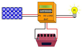 The Definitive Guide to <b>Solar Charge Controllers</b>: MPPT and <b>PWM</b> ...