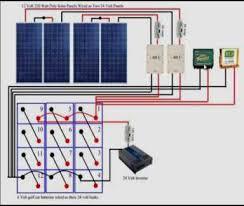 pv system wiring diagram wiring diagrams pv system wiring diagram diy solar panel system wiring diagram indirect solar power diagram diy
