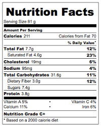 Nutrition Info Joe Corbis