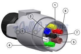 euro 13 pin plug wiring diagram 7 way rv plug wiring diagram 7 pin trailer wiring diagram with brakes at Wiring Diagram 7 Pin Plug