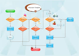Flow Chart Template Free Download Blank Flowchart Free Blank Flowchart Templates