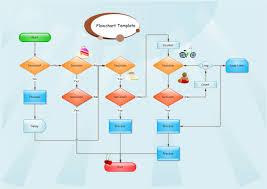 Blank Flow Chart Template Blank Flowchart Free Blank Flowchart Templates