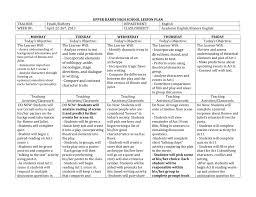 Upper Darby High School Lesson Plan Teacher Finelli