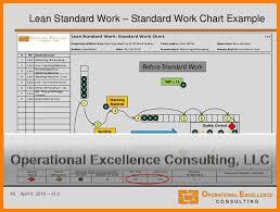 Standard Work Templates 6 Standard Work Templates Phoenix Officeaz