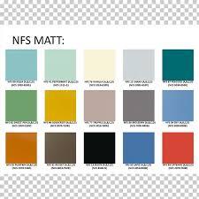 Color Scheme Color Chart Sherwin Williams Palette Design
