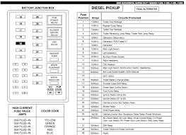 1997 ford explorer fuse box diagram wiring diagram and fuse box 1997 Ford F250hd Fuse Box Diagram 1997 ford f250 hd fuse diagram ford free wiring diagrams with regard to 1997 1997 ford f250 diesel fuse box diagram