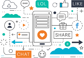 Creating A Sales Channel Out Of Hotel Social Media Sabeeapp Blog