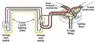 change over domestic electric lighting circuit (uk) 3 Wire Switch Wiring Diagram 2 way switch circuit