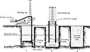 Small Picture Concrete Slab Foundation Design Prestressed Concrete Home Plan