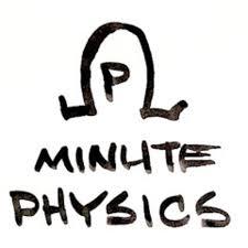 Quantum Venn Diagram Paradox Bells Theorem The Quantum Venn Diagram Paradox Minutephysics Podcast