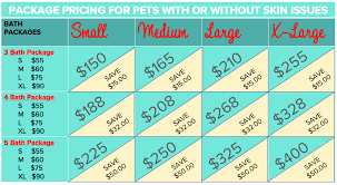 Dog Haircut Chart Price List Zoom Groom Groom