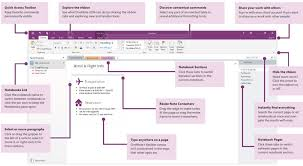 onenote budget template how to master microsoft office onenote lifehacker australia