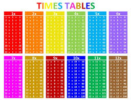 43 Times Table Chart Times Tables Multiplications Tables Times Tables Grid