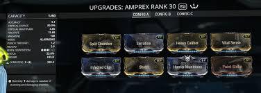Amprex Build Warframe Amprex 6 Forma Build