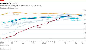 Daily Chart Fewer American Women Are Working Than Two