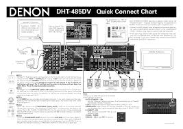 free sony wiring diagrams on free images free download wiring Sony Cdx 4250 Wiring Diagram free sony wiring diagrams 11 sony radio wiring diagram sony explode cdx gt520 sony cdx 4250 wire diagram color code image