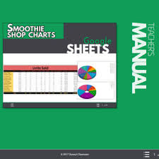 Smoothie Charts Example Google Sheets Smoothie Sales Chart Activity