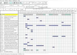 Sample Task List Template Project Management Project Resource Allocation Template Multi Excel Spreadsheet