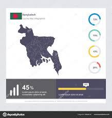 Bangladesh Map Flag Infographics Design Vector Template