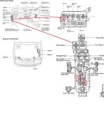 toyota auris fuse box nissan fuse box \u2022 free wiring diagrams toyota auris hybrid fuse box at Toyota Auris Fuse Box Location