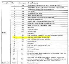2000 hyundai accent fuse box diagram meteordenim 2007 Hyundai Tucson at 2006 Hyundai Tucson Interior Fuse Box Cover