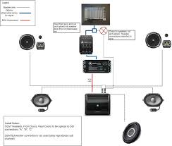 jl audio xd wiring diagram jl discover your wiring diagram jl audio 5 channel wiring diagram jodebal