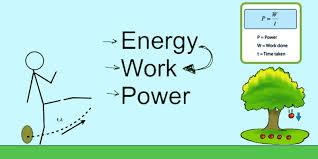 Trivia Quiz On Work Energy And Power Bestfunquiz