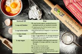 Healthy Cooking Substitutions Chart Guide To Healthier Baking Cooking Eleat Sports Nutrition