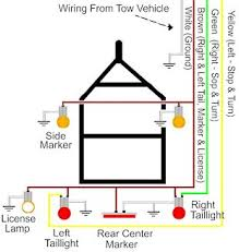 wiring diagram car trailer lights ireleast info 4 pin trailer light wiring diagram 4 wiring diagrams wiring diagram