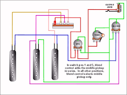5 way switch wiring for sss fender stratocaster guitar forum 5 Way Strat Switch Wiring Diagram 5 Way Strat Switch Wiring Diagram #3 5 way super switch strat wiring diagram