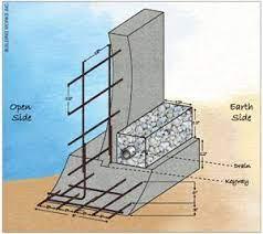 cast in place retaining walls concrete