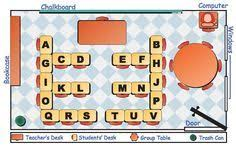 Best Seating Charts For Classroom Management Best Desk Arrangement For Classroom Management Of Talkative