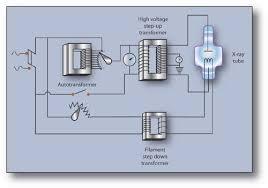 3 phase bridge rectifier circuit diagram wirdig circuit diagram additionally 3 phase bridge rectifier wiring diagram