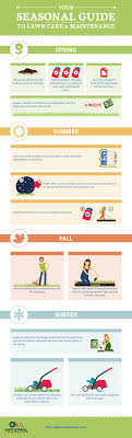 Your Seasonal Guide To Lawn Care Maintenance National