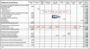 online cash flow calculator how to prepare statement of cash flows in 7 steps ifrsbox