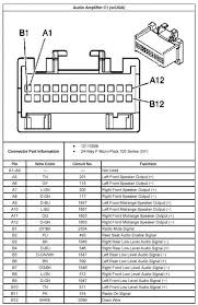 2005 chevy impala stereo wiring diagram wiring diagrams 2000 chevy impala wiring diagram for stereo at 2000 Chevy Impala Wiring Diagram