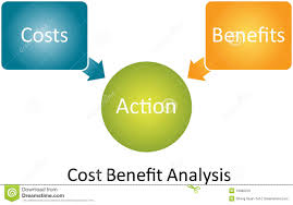 4 Cost Benefit Analysis Phs Ace Business