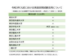 東京 農工 大学 出願 状況