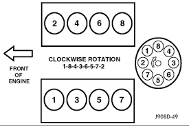 5 2 l firing order diagram