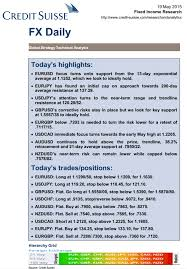 Dollar Index Live Forexpros Currencies All Major