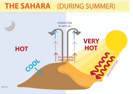 sahara day and night rature fluctuations
