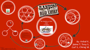 The Ransom Of Red Chief Plot Chart The Ransom Of Red Chief By Jaime Tan On Prezi