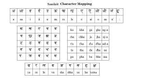 Hindi Sanskrit Language Hindi Kannada Malayalam Marathi