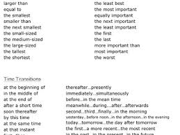 transitional words for essays best ideas about transition mrs swanda 039 s writing resources transition words