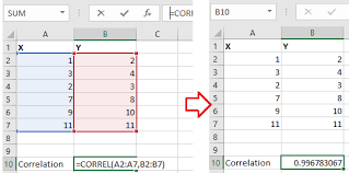How To Calculate The Correlation Coefficient Between Two