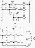 gallery wiring diagram for westinghouse motor starter niegcom galerry wiring diagram for westinghouse motor starter