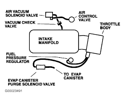 02 buick lesabre vacuum leak i am looking for a vaccum diagram attached image