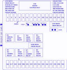 1987 bmw 635csi fuse box wiring diagram 1987 bmw 635csi fuse box