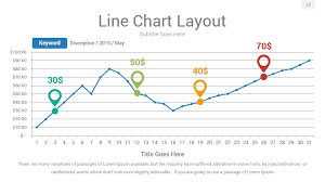 Line Chart Ppt Data Charts Powerpoint Presentation Template